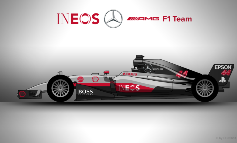 Ineos and Mercedes